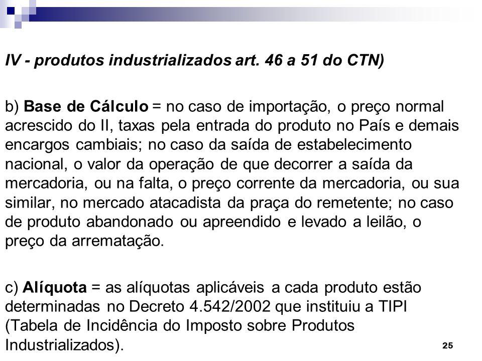 IV - produtos industrializados art. 46 a 51 do CTN)