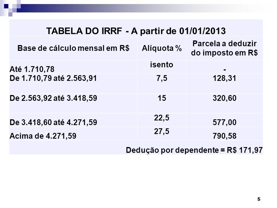 TABELA DO IRRF - A partir de 01/01/2013