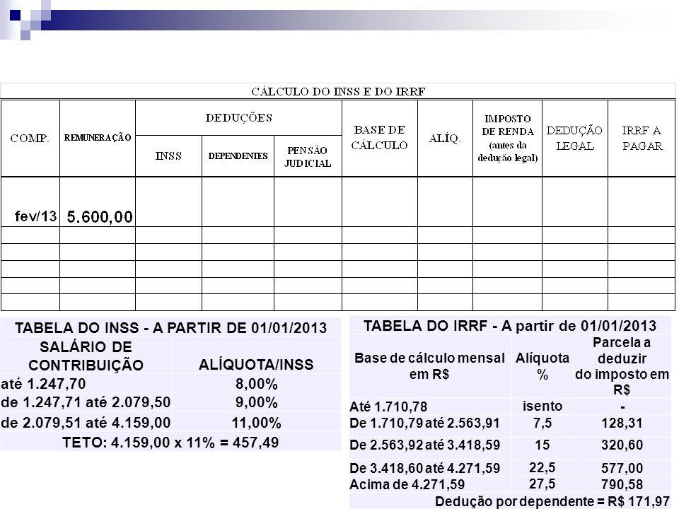 TABELA DO INSS - A PARTIR DE 01/01/2013 SALÁRIO DE CONTRIBUIÇÃO