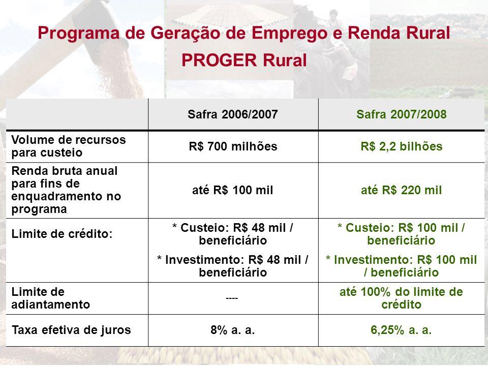 Programa de Geração de Emprego e Renda Rural PROGER Rural