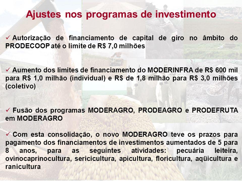 Ajustes nos programas de investimento