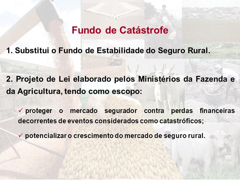 Fundo de Catástrofe1. Substitui o Fundo de Estabilidade do Seguro Rural.
