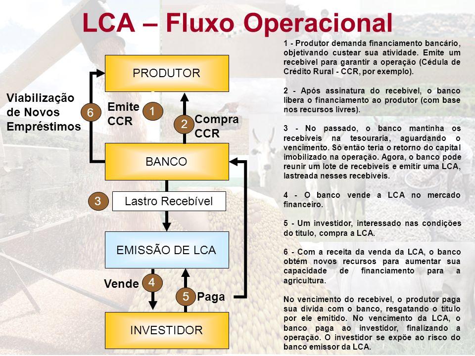 LCA – Fluxo Operacional