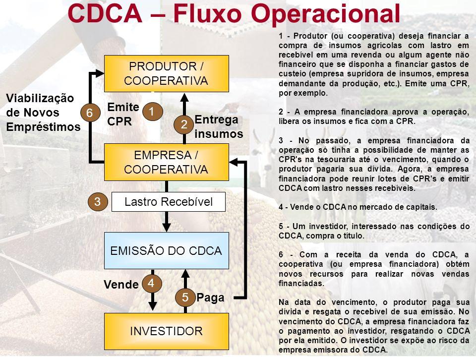 CDCA – Fluxo Operacional