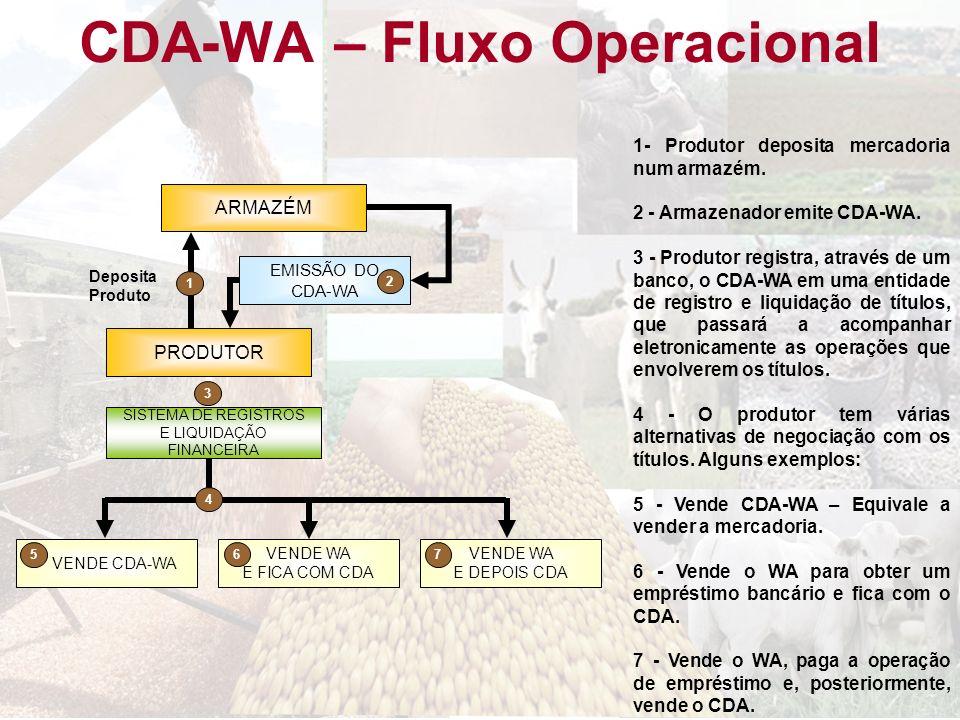 CDA-WA – Fluxo Operacional