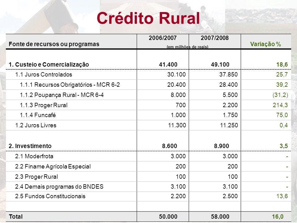 Crédito Rural Fonte de recursos ou programas 2006/2007 2007/2008