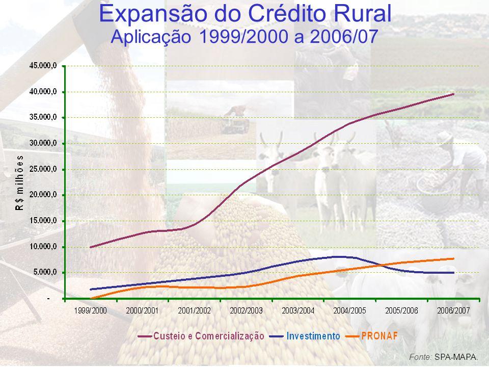 Expansão do Crédito Rural Aplicação 1999/2000 a 2006/07