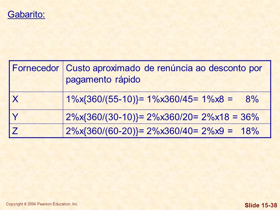 Gabarito: Fornecedor. Custo aproximado de renúncia ao desconto por pagamento rápido. X. 1%x{360/(55-10)}= 1%x360/45= 1%x8 = 8%
