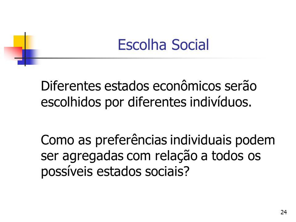 DIREITO E ECONOMIA 24/03/2017. Escolha Social. Diferentes estados econômicos serão escolhidos por diferentes indivíduos.