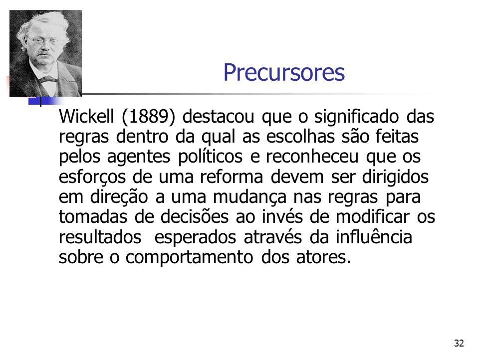 DIREITO E ECONOMIA 24/03/2017. Precursores.
