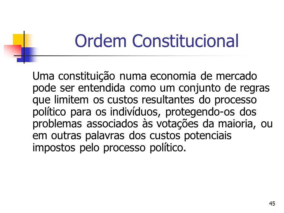 DIREITO E ECONOMIA 24/03/2017. Ordem Constitucional.
