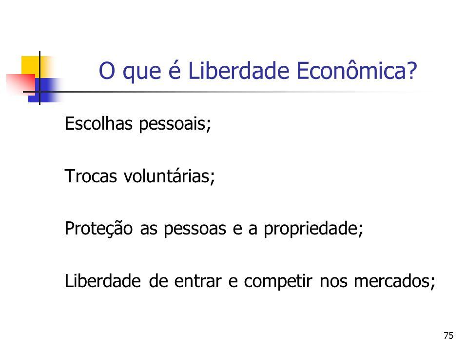 O que é Liberdade Econômica