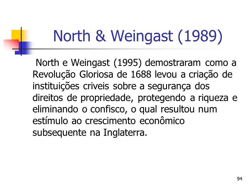 DIREITO E ECONOMIA 24/03/2017. North & Weingast (1989)