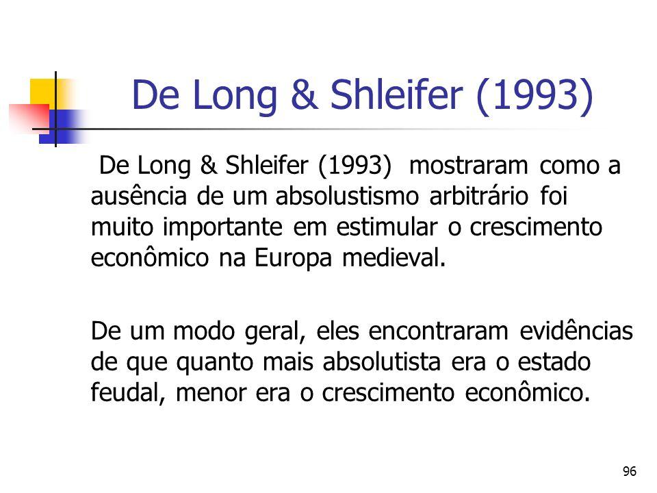 DIREITO E ECONOMIA 24/03/2017. De Long & Shleifer (1993)