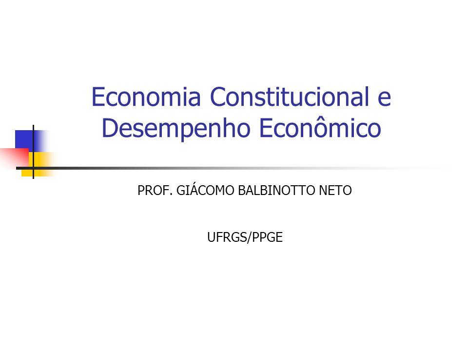 Economia Constitucional e Desempenho Econômico