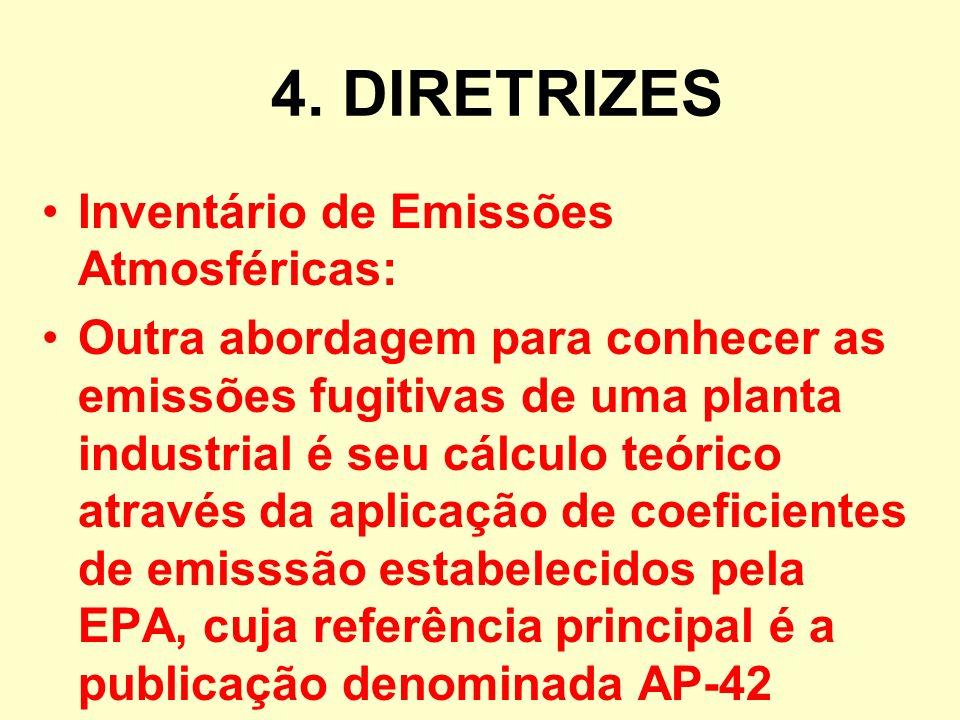 4. DIRETRIZES Inventário de Emissões Atmosféricas: