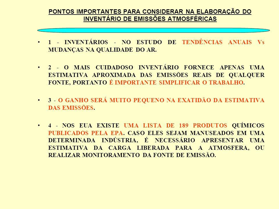 PONTOS IMPORTANTES PARA CONSIDERAR NA ELABORAÇÃO DO INVENTÁRIO DE EMISSÕES ATMOSFÉRICAS