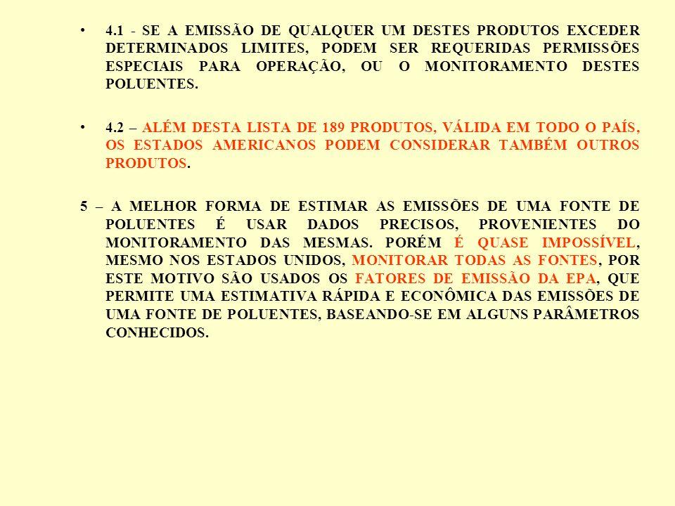 4.1 - SE A EMISSÃO DE QUALQUER UM DESTES PRODUTOS EXCEDER DETERMINADOS LIMITES, PODEM SER REQUERIDAS PERMISSÕES ESPECIAIS PARA OPERAÇÃO, OU O MONITORAMENTO DESTES POLUENTES.