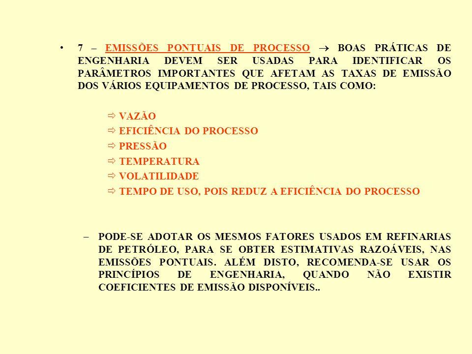 7 – EMISSÕES PONTUAIS DE PROCESSO  BOAS PRÁTICAS DE ENGENHARIA DEVEM SER USADAS PARA IDENTIFICAR OS PARÂMETROS IMPORTANTES QUE AFETAM AS TAXAS DE EMISSÃO DOS VÁRIOS EQUIPAMENTOS DE PROCESSO, TAIS COMO: