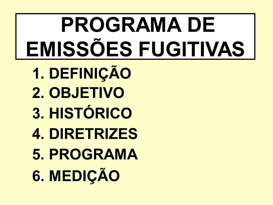 PROGRAMA DE EMISSÕES FUGITIVAS
