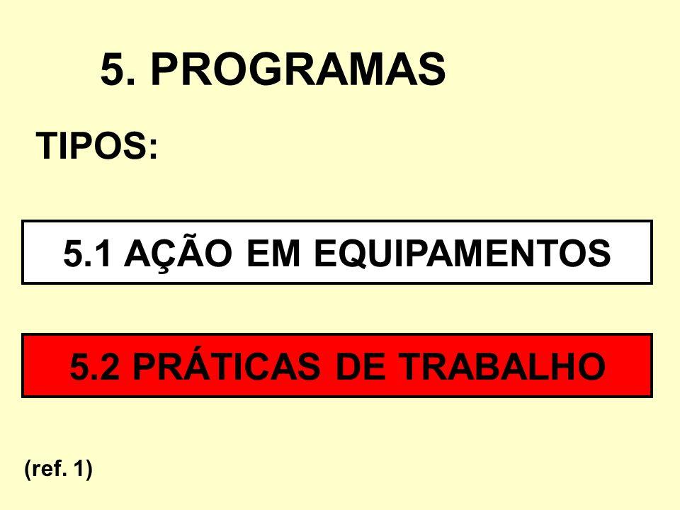 5. PROGRAMAS TIPOS: 5.1 AÇÃO EM EQUIPAMENTOS 5.2 PRÁTICAS DE TRABALHO