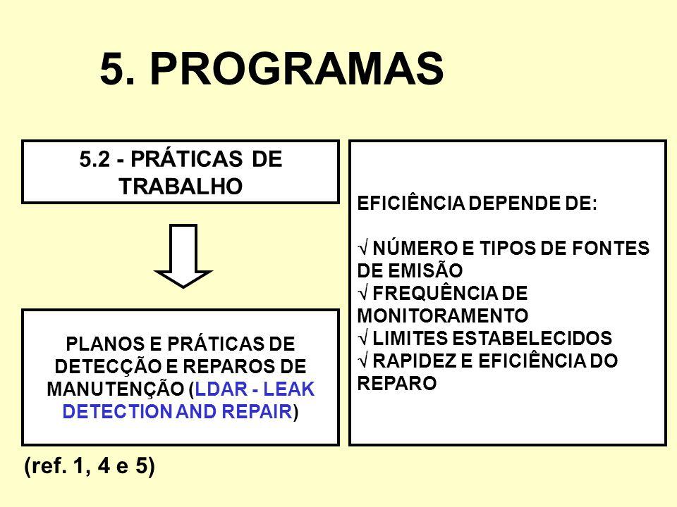 5. PROGRAMAS 5.2 - PRÁTICAS DE TRABALHO (ref. 1, 4 e 5)