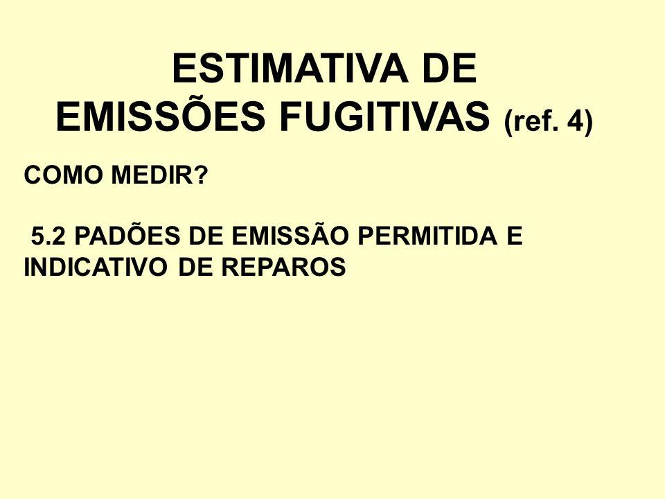 ESTIMATIVA DE EMISSÕES FUGITIVAS (ref. 4)