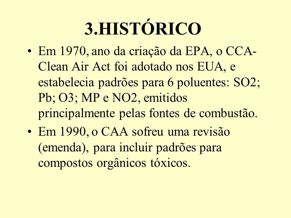 3.HISTÓRICO
