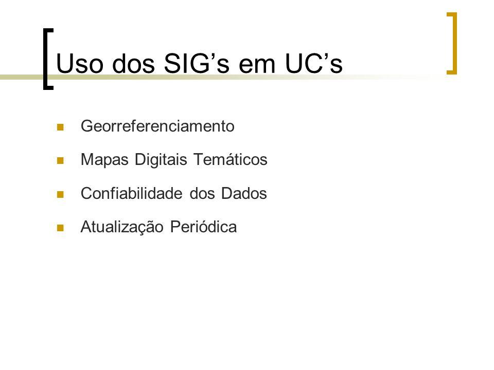 Uso dos SIG's em UC's Georreferenciamento Mapas Digitais Temáticos