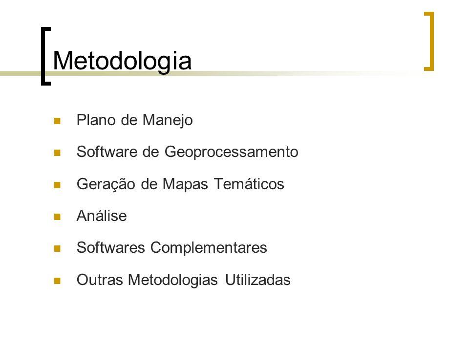 Metodologia Plano de Manejo Software de Geoprocessamento
