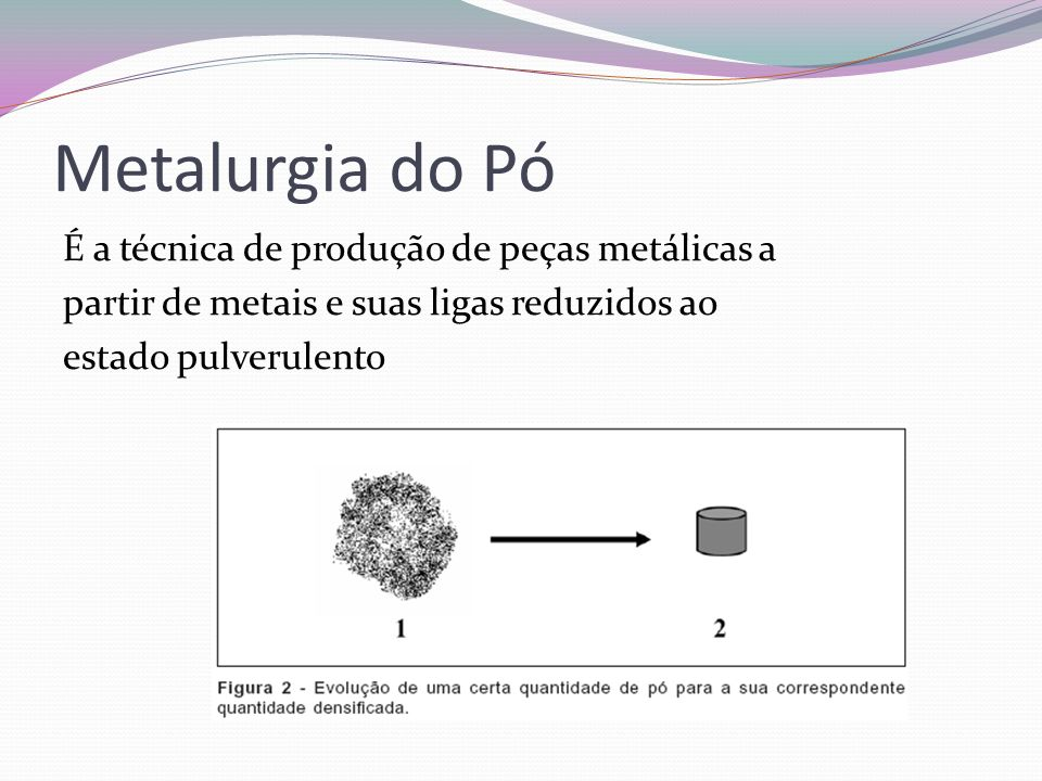 Metalurgia do Pó É a técnica de produção de peças metálicas a
