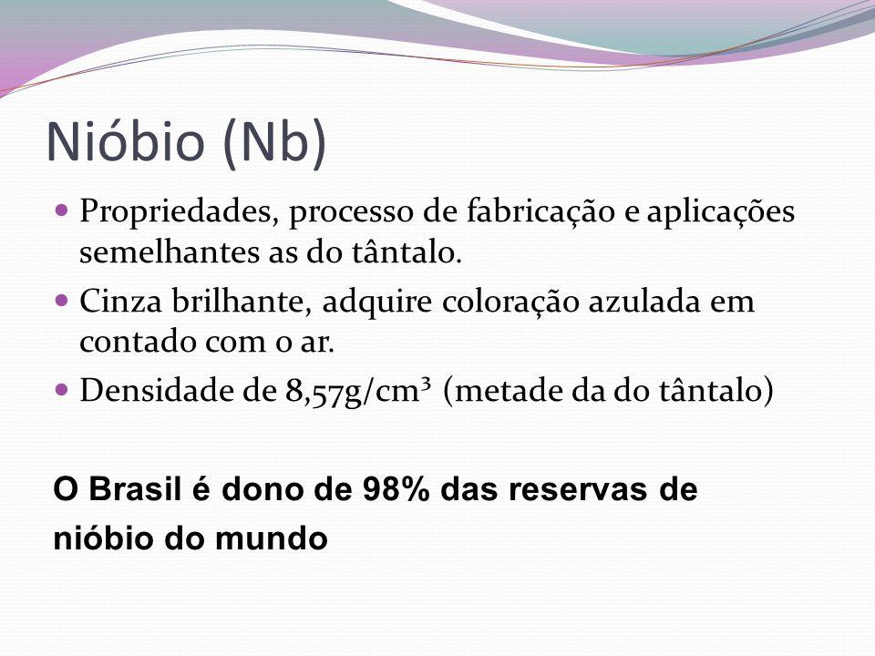 Nióbio (Nb)Propriedades, processo de fabricação e aplicações semelhantes as do tântalo.