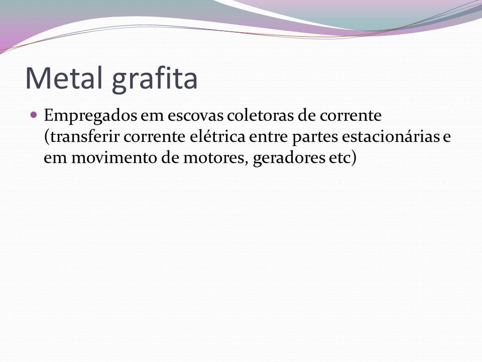 Metal grafita