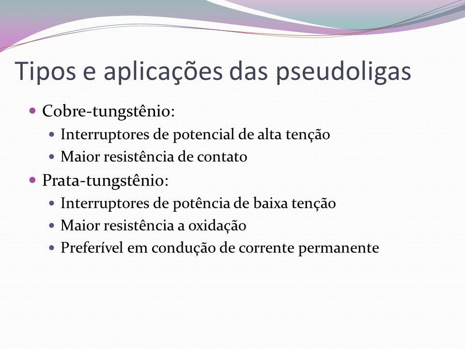 Tipos e aplicações das pseudoligas
