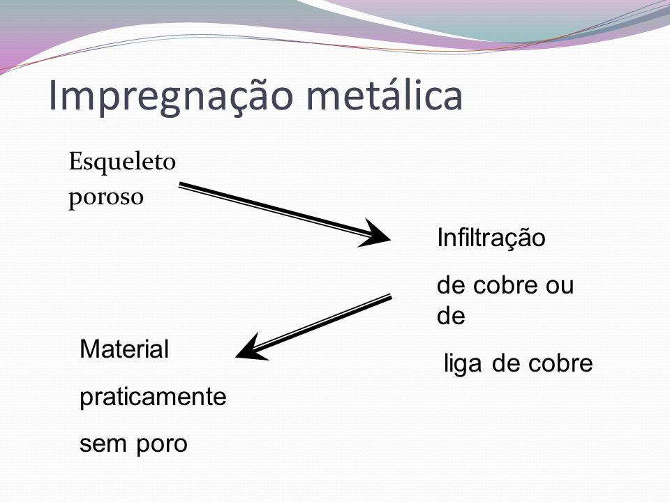 Impregnação metálica Esqueleto poroso Infiltração de cobre ou de