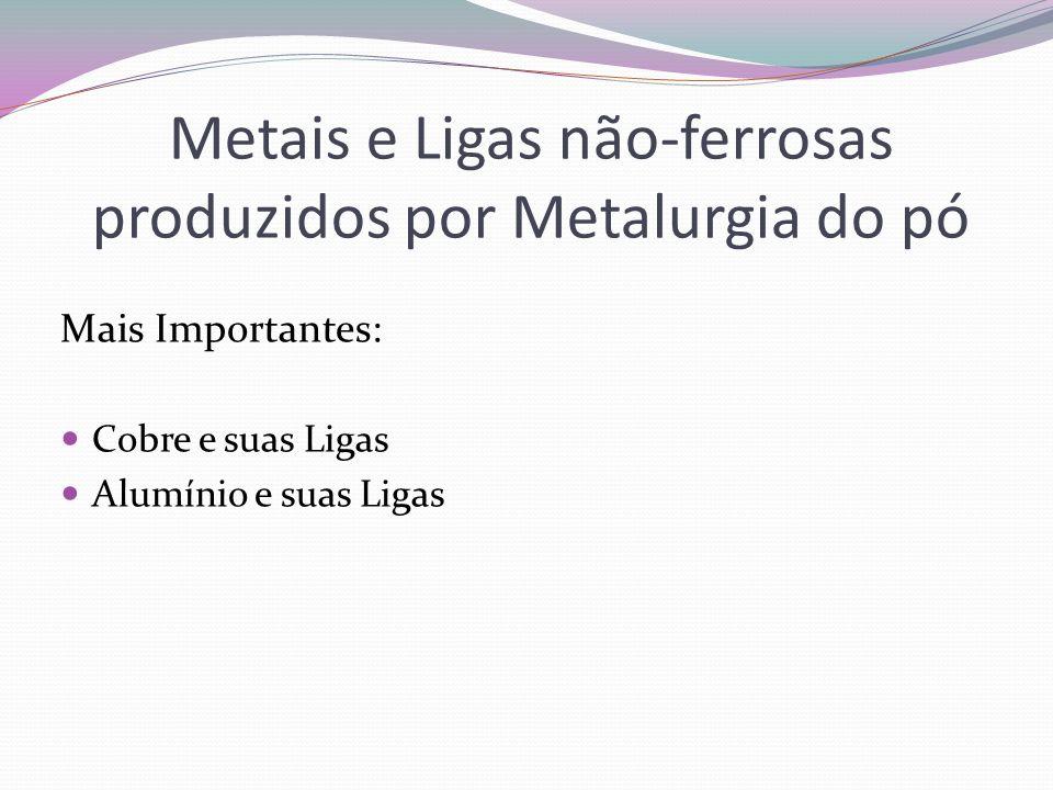 Metais e Ligas não-ferrosas produzidos por Metalurgia do pó