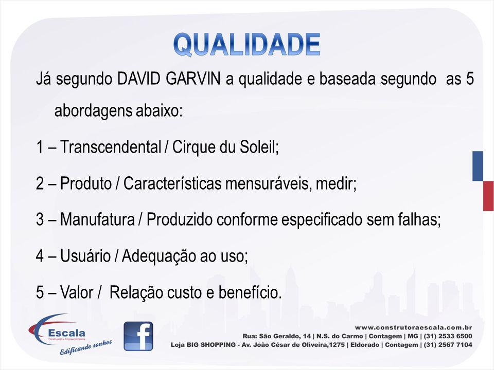 QUALIDADE Já segundo DAVID GARVIN a qualidade e baseada segundo as 5 abordagens abaixo: 1 – Transcendental / Cirque du Soleil;