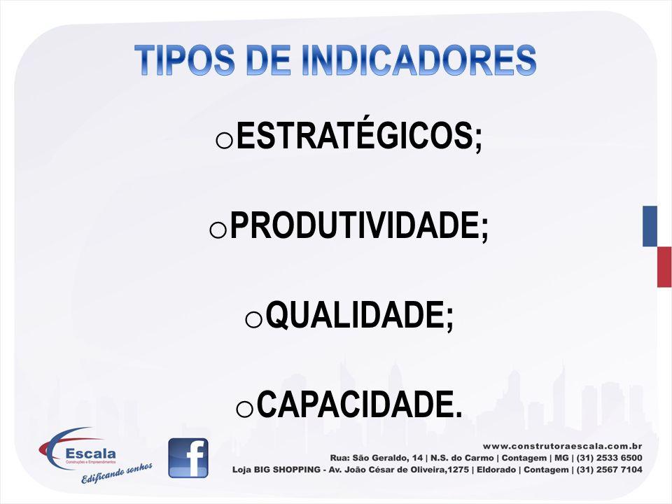 TIPOS DE INDICADORES ESTRATÉGICOS; PRODUTIVIDADE; QUALIDADE;