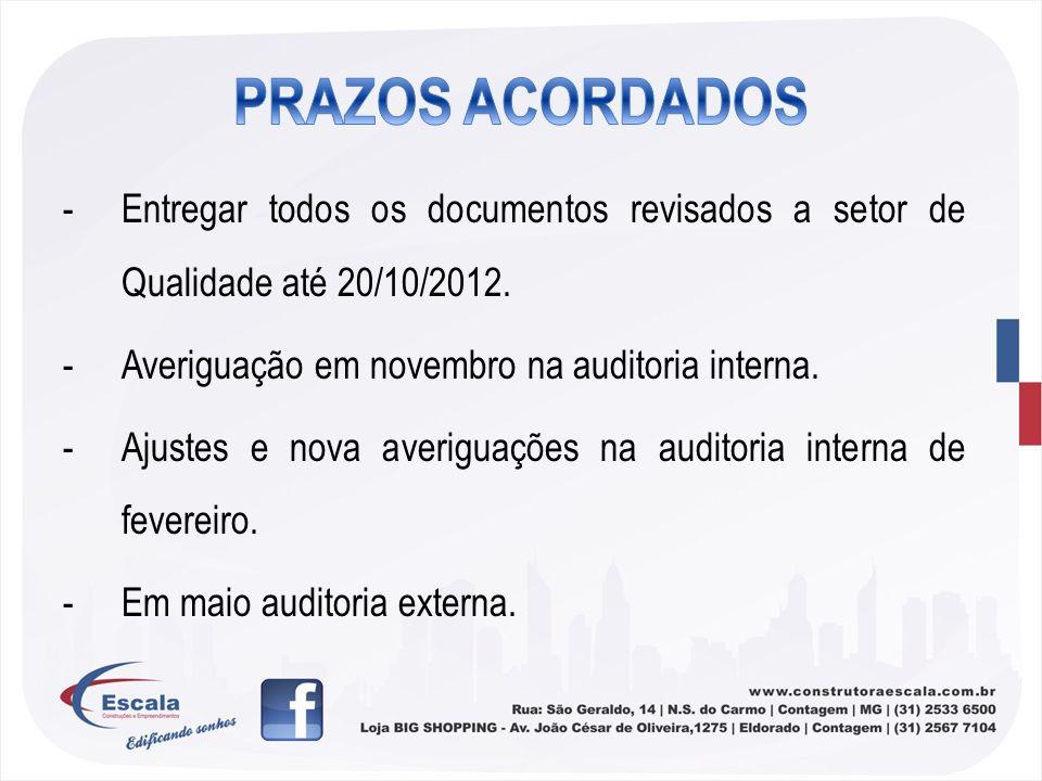 PRAZOS ACORDADOS Entregar todos os documentos revisados a setor de Qualidade até 20/10/2012. Averiguação em novembro na auditoria interna.