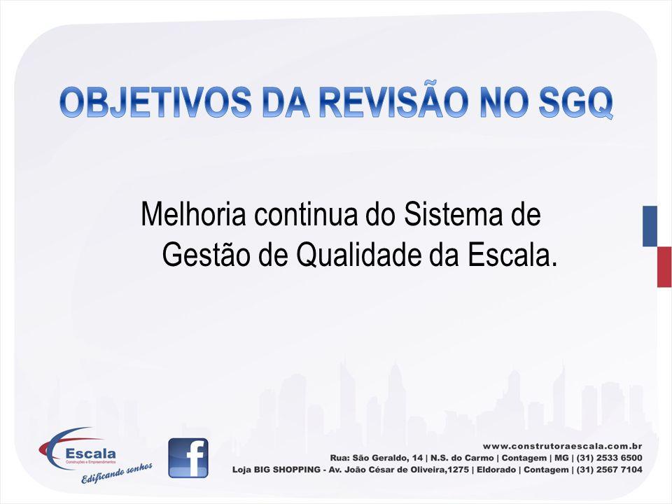OBJETIVOS DA REVISÃO NO SGQ