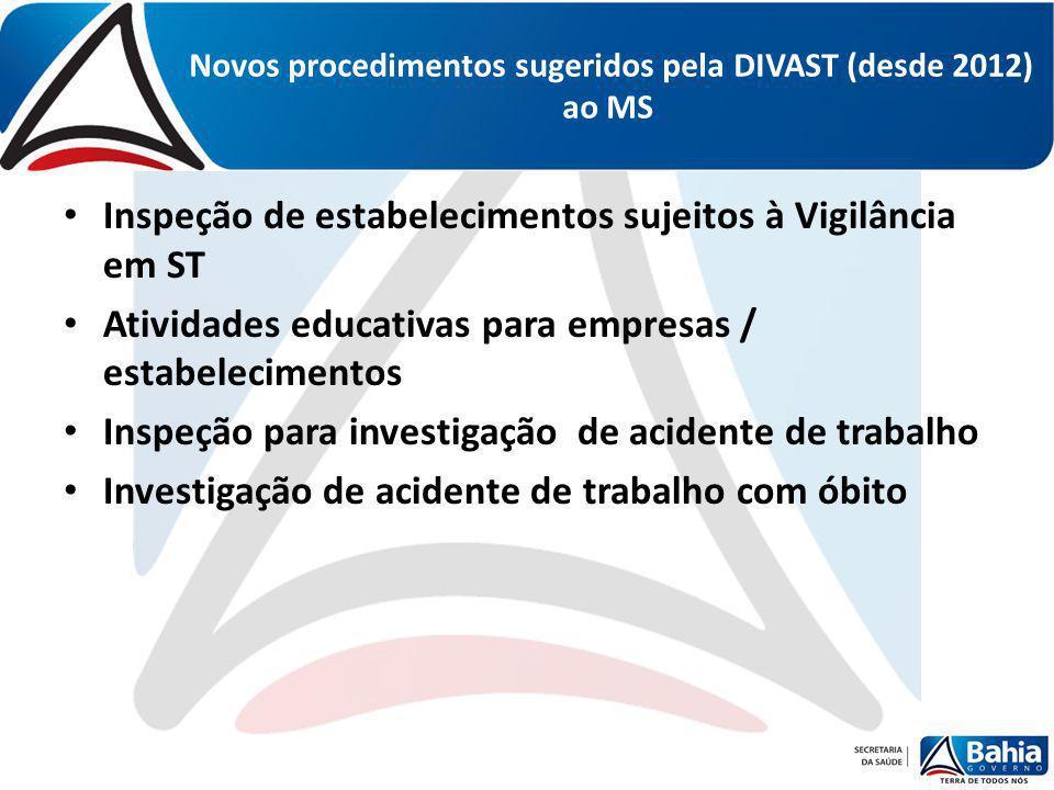 Novos procedimentos sugeridos pela DIVAST (desde 2012) ao MS