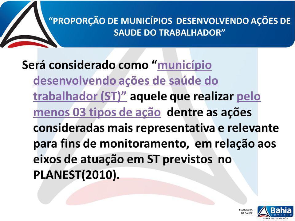 PROPORÇÃO DE MUNICÍPIOS DESENVOLVENDO AÇÕES DE SAUDE DO TRABALHADOR