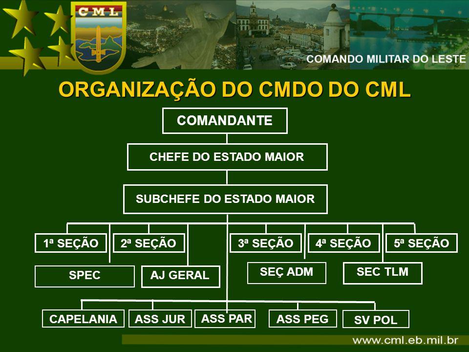 ORGANIZAÇÃO DO CMDO DO CML
