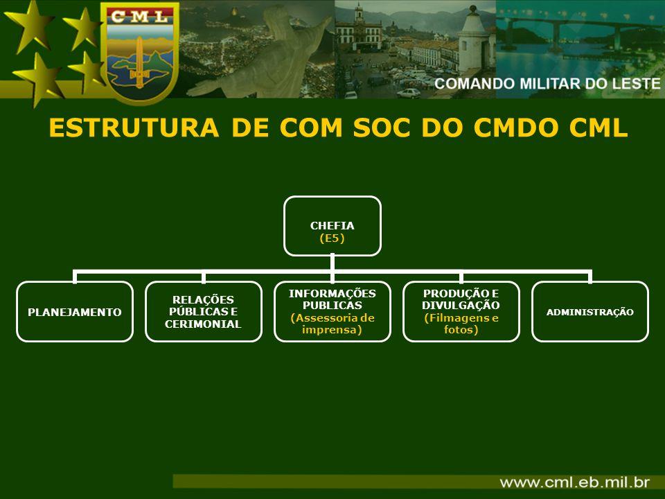 ESTRUTURA DE COM SOC DO CMDO CML