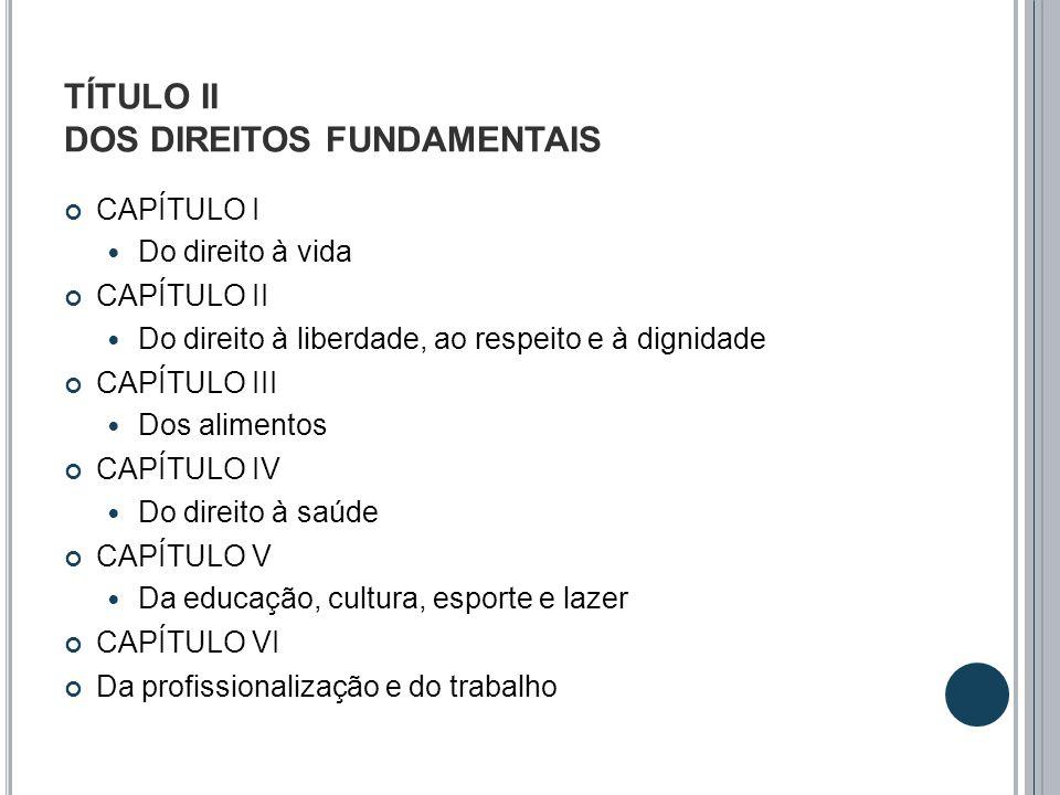 TÍTULO II DOS DIREITOS FUNDAMENTAIS