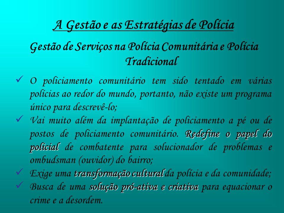 A Gestão e as Estratégias de Polícia