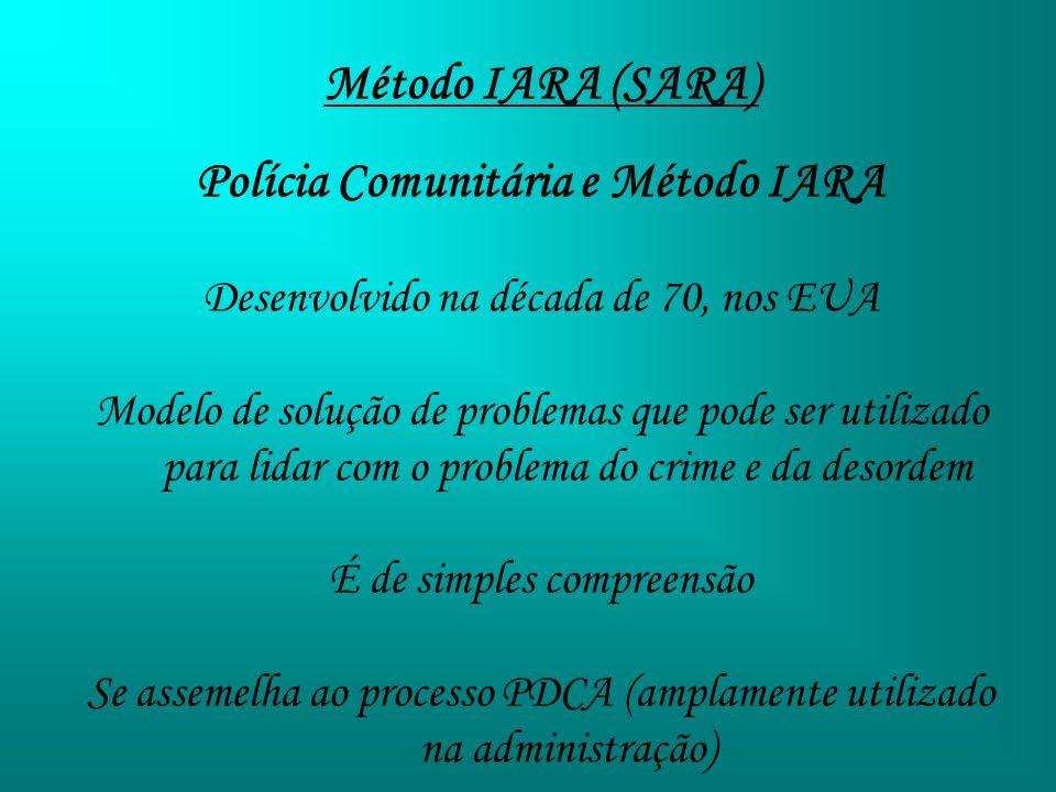Polícia Comunitária e Método IARA