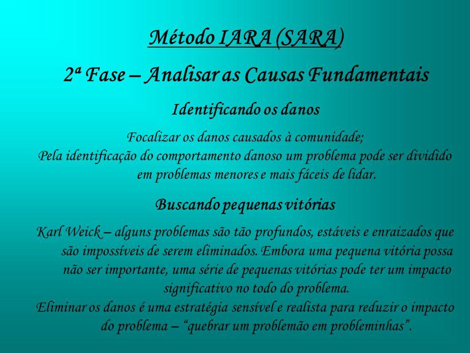 Método IARA (SARA) 2ª Fase – Analisar as Causas Fundamentais