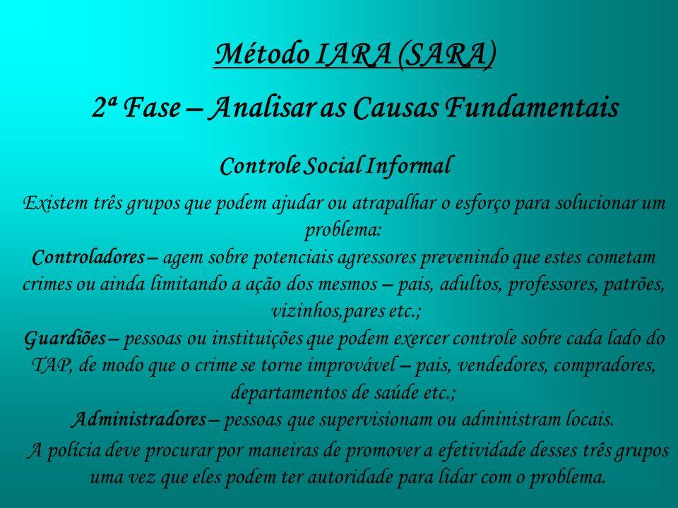 2ª Fase – Analisar as Causas Fundamentais Controle Social Informal
