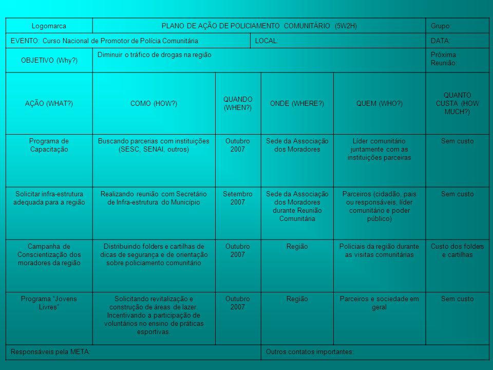 PLANO DE AÇÃO DE POLICIAMENTO COMUNITÁRIO (5W2H) Grupo: